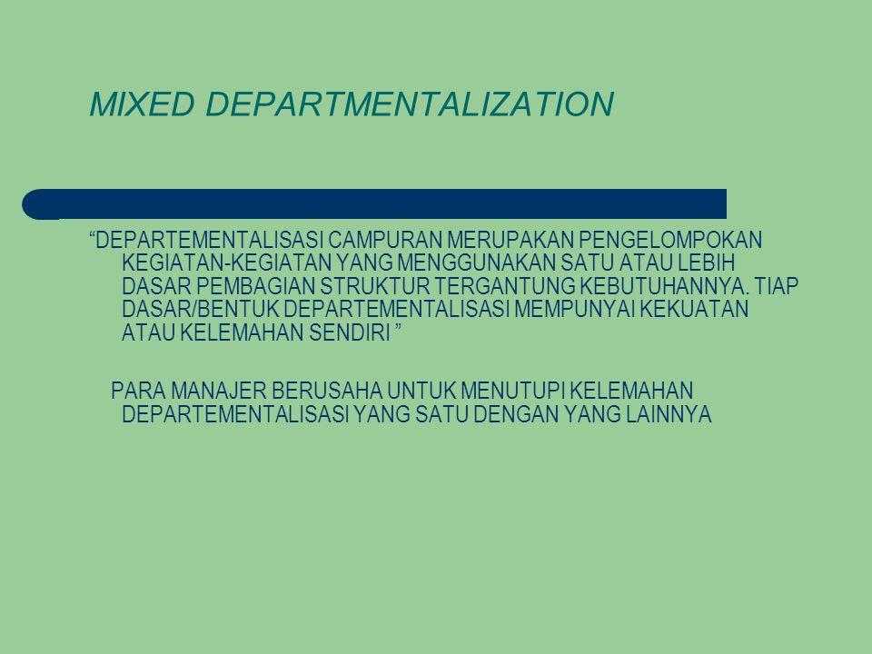 MIXED DEPARTMENTALIZATION DEPARTEMENTALISASI CAMPURAN MERUPAKAN PENGELOMPOKAN KEGIATAN-KEGIATAN YANG MENGGUNAKAN SATU ATAU LEBIH DASAR PEMBAGIAN STRUKTUR TERGANTUNG KEBUTUHANNYA.