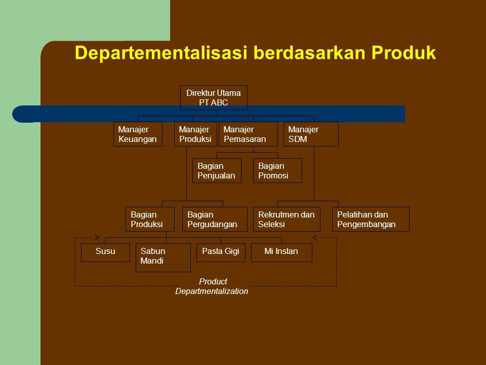Departementalisasi berdasarkan Produk Direktur Utama PT ABC Manajer Produksi Manajer Pemasaran Manajer SDM Manajer Keuangan Bagian Penjualan Bagian Promosi Rekrutmen dan Seleksi Pelatihan dan Pengembangan Bagian Produksi Bagian Pergudangan Pasta GigiMi InstanSusuSabun Mandi Product Departmentalization