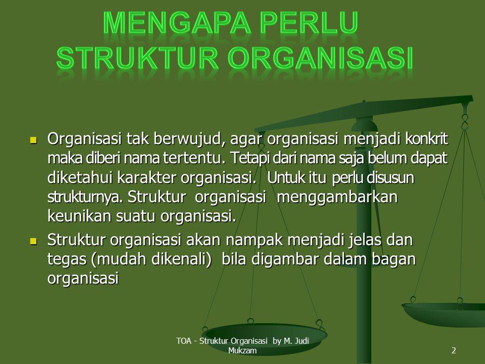 Organisasi tak berwujud, agar organisasi menjadi konkrit maka diberi nama tertentu.
