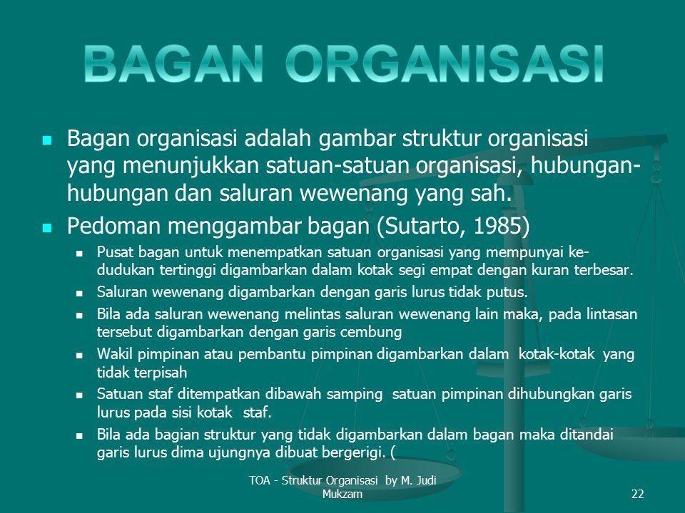 Bagan organisasi adalah gambar struktur organisasi yang menunjukkan satuan-satuan organisasi, hubungan- hubungan dan saluran wewenang yang sah.