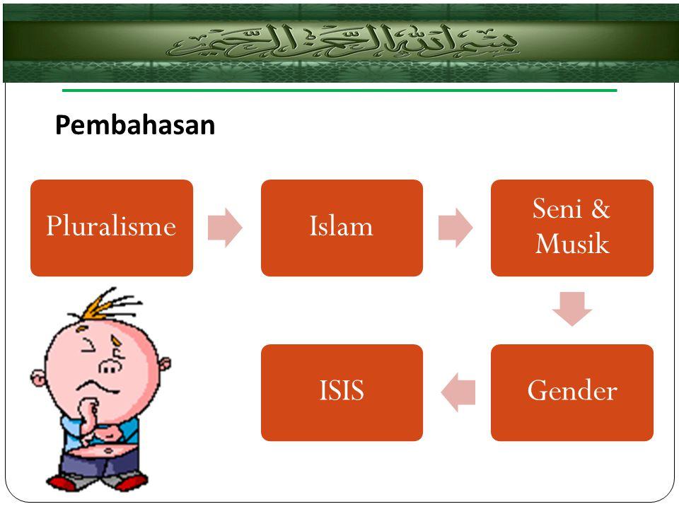 Pluralis me Islam Seni & Musik GenderISIS Pembahasan