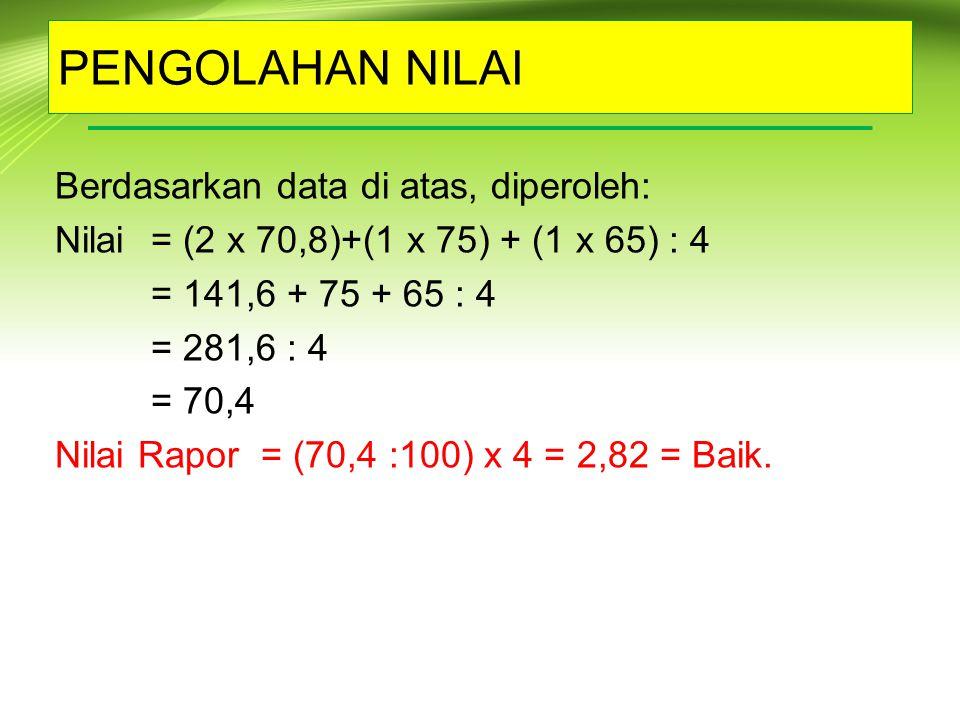 Berdasarkan data di atas, diperoleh: Nilai = (2 x 70,8)+(1 x 75) + (1 x 65) : 4 = 141,6 + 75 + 65 : 4 = 281,6 : 4 = 70,4 Nilai Rapor = (70,4 :100) x 4 = 2,82 = Baik.