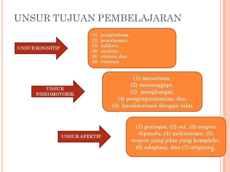 UNSUR TUJUAN PEMBELAJARAN UNSUR KOGNITIF UNSUR AFEKTIF UNSUR PSIKOMOTORIK (1)pengetahuan, (2)pemahaman, (3)aplikasi, (4)analisis, (5)sintesis, dan (6)