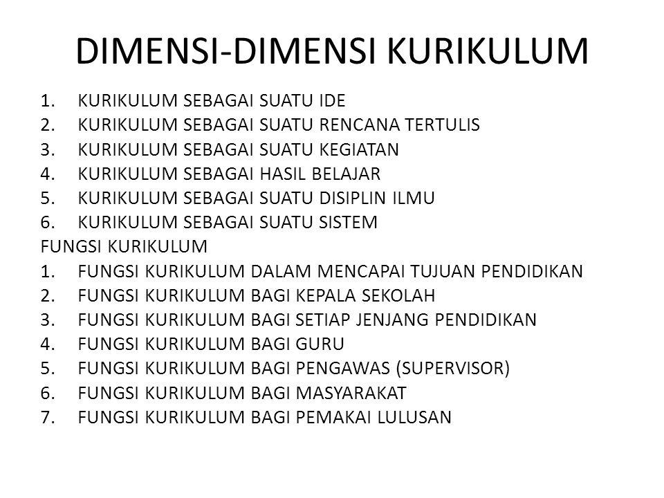 DIMENSI-DIMENSI KURIKULUM 1.KURIKULUM SEBAGAI SUATU IDE 2.KURIKULUM SEBAGAI SUATU RENCANA TERTULIS 3.KURIKULUM SEBAGAI SUATU KEGIATAN 4.KURIKULUM SEBAGAI HASIL BELAJAR 5.KURIKULUM SEBAGAI SUATU DISIPLIN ILMU 6.KURIKULUM SEBAGAI SUATU SISTEM FUNGSI KURIKULUM 1.FUNGSI KURIKULUM DALAM MENCAPAI TUJUAN PENDIDIKAN 2.FUNGSI KURIKULUM BAGI KEPALA SEKOLAH 3.FUNGSI KURIKULUM BAGI SETIAP JENJANG PENDIDIKAN 4.FUNGSI KURIKULUM BAGI GURU 5.FUNGSI KURIKULUM BAGI PENGAWAS (SUPERVISOR) 6.FUNGSI KURIKULUM BAGI MASYARAKAT 7.FUNGSI KURIKULUM BAGI PEMAKAI LULUSAN