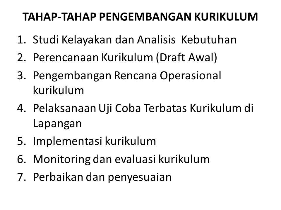 TAHAP-TAHAP PENGEMBANGAN KURIKULUM 1.Studi Kelayakan dan Analisis Kebutuhan 2.Perencanaan Kurikulum (Draft Awal) 3.Pengembangan Rencana Operasional kurikulum 4.Pelaksanaan Uji Coba Terbatas Kurikulum di Lapangan 5.Implementasi kurikulum 6.Monitoring dan evaluasi kurikulum 7.Perbaikan dan penyesuaian
