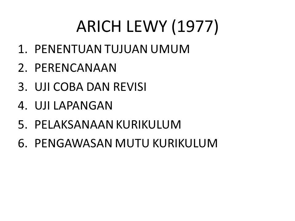 ARICH LEWY (1977) 1.PENENTUAN TUJUAN UMUM 2.PERENCANAAN 3.UJI COBA DAN REVISI 4.UJI LAPANGAN 5.PELAKSANAAN KURIKULUM 6.PENGAWASAN MUTU KURIKULUM