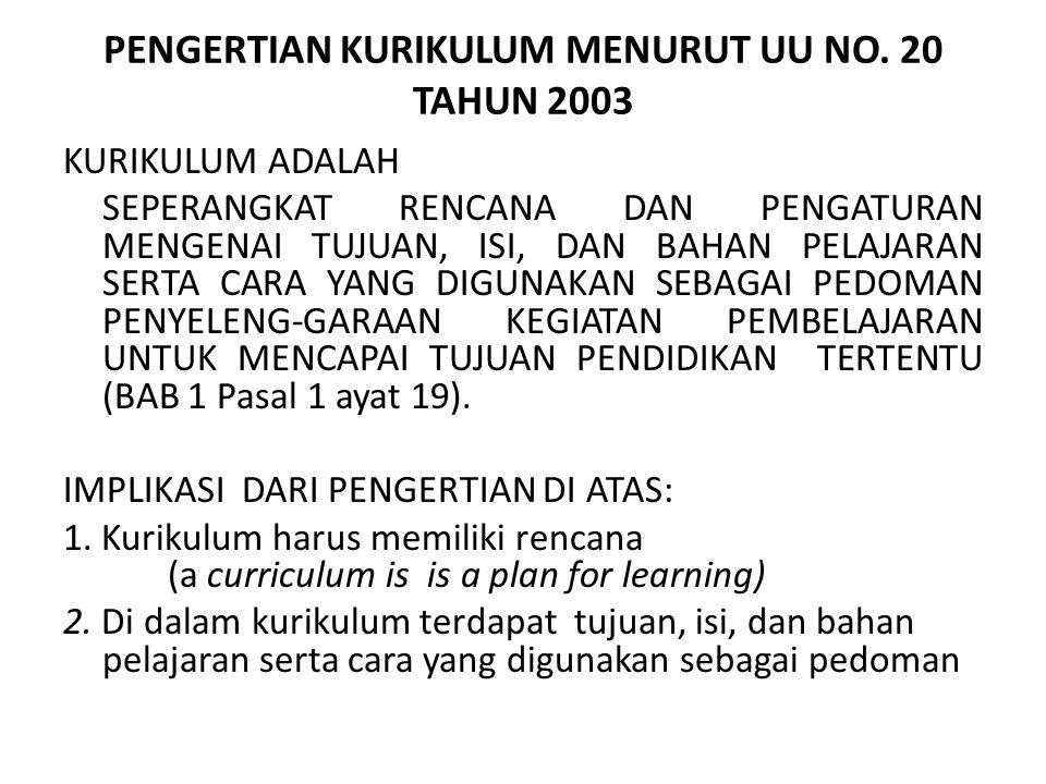 Perkembangan Kurikulum di Indonesia Kurikulum 1947 Kurikulum 1954 Kurikulum 1964 Kurikulum1968 Kurikulum1974 Kurikulum1984 Kurikulum 1986 Kurikulum1994 BersifatSentralistik Hanya ada satu kurikulum yang ditetapkan oleh pemerintah pusat KurikulumNasional Kurikulum disusun oleh satuan pendidikan KBK (2004) --  KTSP (2006) BerdasarkanUU No.