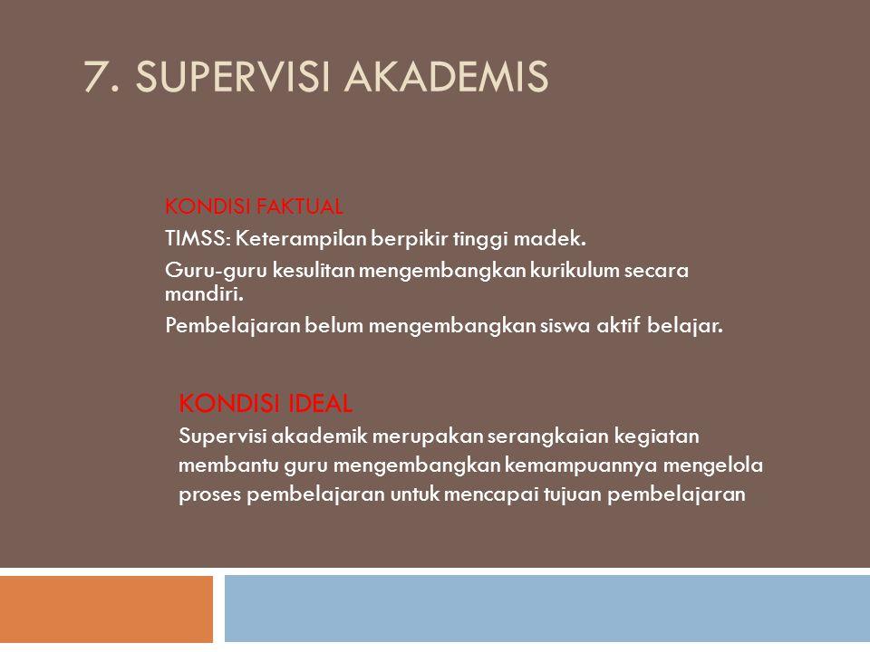 7. SUPERVISI AKADEMIS KONDISI FAKTUAL TIMSS: Keterampilan berpikir tinggi madek. Guru-guru kesulitan mengembangkan kurikulum secara mandiri. Pembelaja
