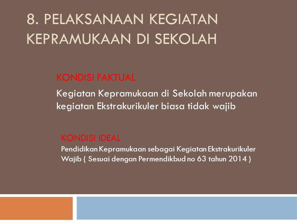 8. PELAKSANAAN KEGIATAN KEPRAMUKAAN DI SEKOLAH KONDISI FAKTUAL Kegiatan Kepramukaan di Sekolah merupakan kegiatan Ekstrakurikuler biasa tidak wajib KO
