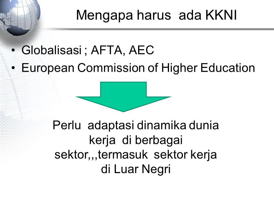 Mengapa harus ada KKNI Globalisasi ; AFTA, AEC European Commission of Higher Education Perlu adaptasi dinamika dunia kerja di berbagai sektor,,,termasuk sektor kerja di Luar Negri