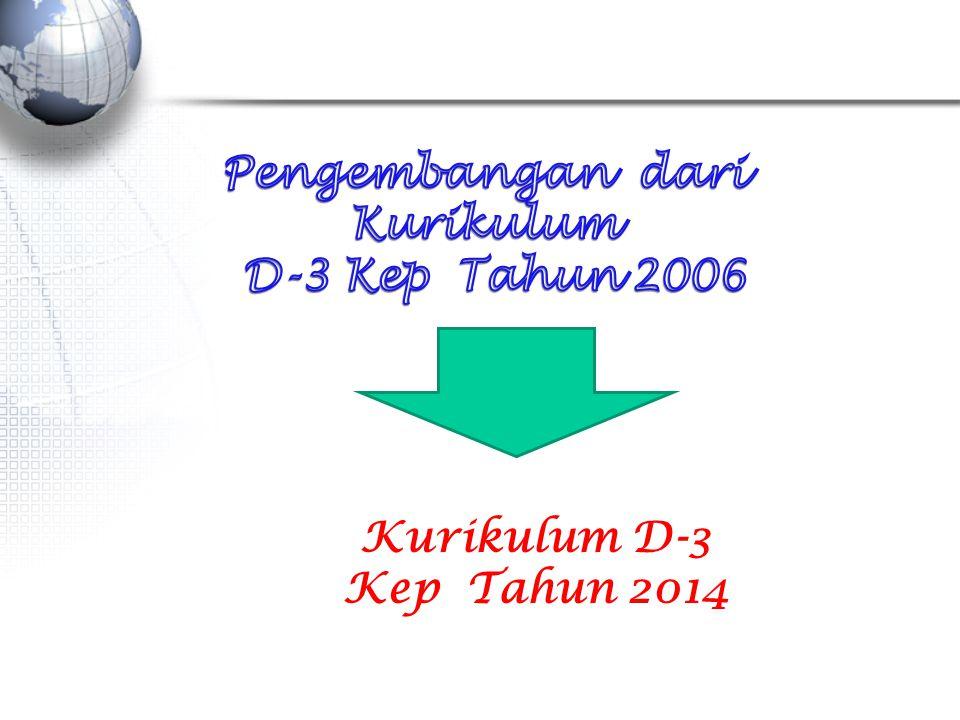 Kurikulum D-3 Kep Tahun 2014