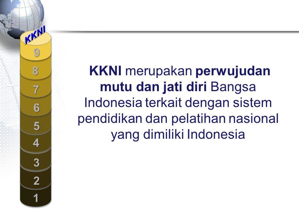 KKNI merupakan perwujudan mutu dan jati diri Bangsa Indonesia terkait dengan sistem pendidikan dan pelatihan nasional yang dimiliki Indonesia 1 2 3 4 5 7 8 9 6