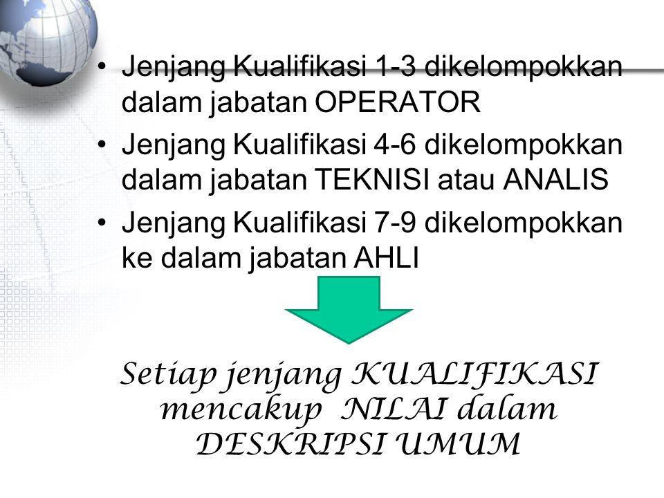 Jenjang Kualifikasi 1-3 dikelompokkan dalam jabatan OPERATOR Jenjang Kualifikasi 4-6 dikelompokkan dalam jabatan TEKNISI atau ANALIS Jenjang Kualifikasi 7-9 dikelompokkan ke dalam jabatan AHLI Setiap jenjang KUALIFIKASI mencakup NILAI dalam DESKRIPSI UMUM