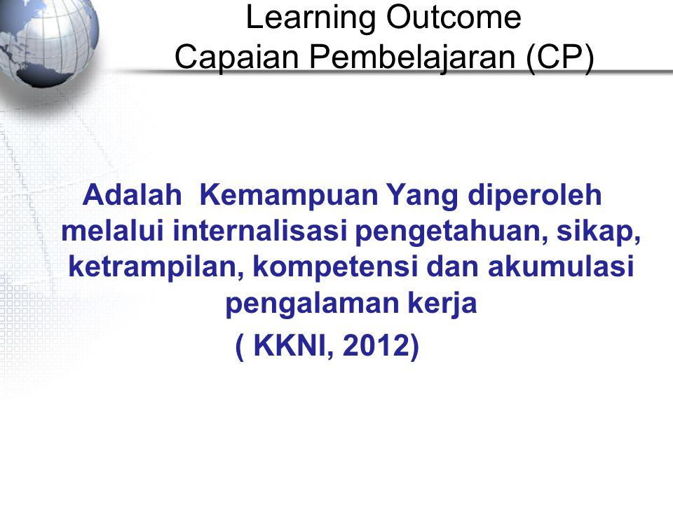 Learning Outcome Capaian Pembelajaran (CP) Adalah Kemampuan Yang diperoleh melalui internalisasi pengetahuan, sikap, ketrampilan, kompetensi dan akumulasi pengalaman kerja ( KKNI, 2012)