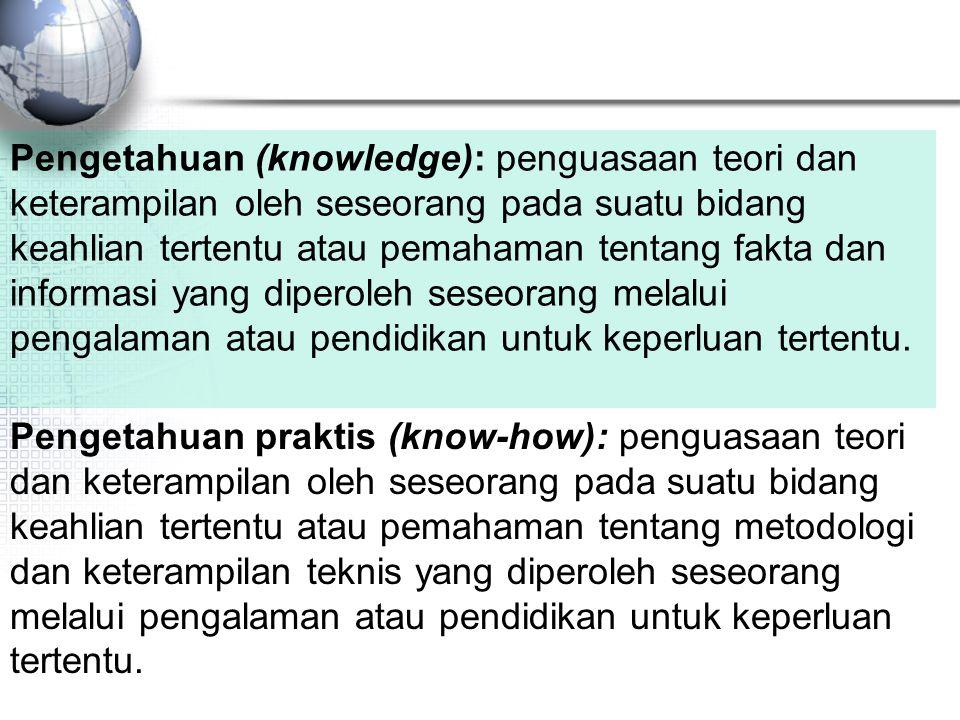 Pengetahuan (knowledge): penguasaan teori dan keterampilan oleh seseorang pada suatu bidang keahlian tertentu atau pemahaman tentang fakta dan informasi yang diperoleh seseorang melalui pengalaman atau pendidikan untuk keperluan tertentu.