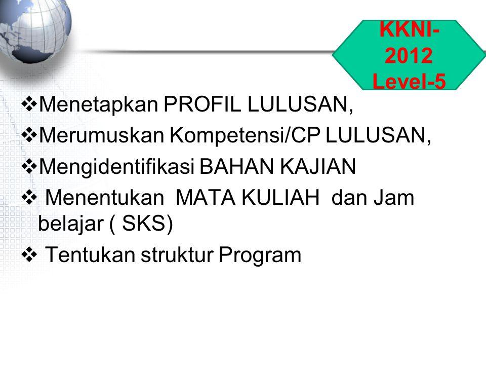  Menetapkan PROFIL LULUSAN,  Merumuskan Kompetensi/CP LULUSAN,  Mengidentifikasi BAHAN KAJIAN  Menentukan MATA KULIAH dan Jam belajar ( SKS)  Tentukan struktur Program KKNI- 2012 Level-5