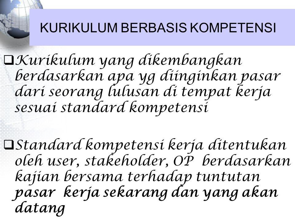 KURIKULUM BERBASIS KOMPETENSI  Kurikulum yang dikembangkan berdasarkan apa yg diinginkan pasar dari seorang lulusan di tempat kerja sesuai standard k