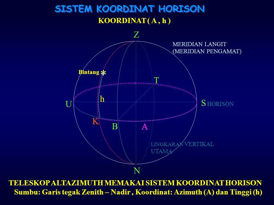 SISTEM KOORDINAT HORISON Lingkaran dasar: Lingkaran Horison.