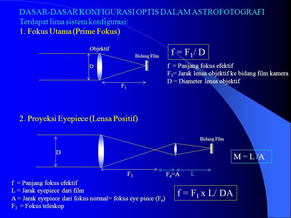 + Tinggi h   f 1/f = 1/S o + 1/S i Matahari, Bulan dan benda langit lainnya, S o  t ak Berhingga Sehingga f = S i     Untuk sudut kecil : tg    h / f h = f tg      arc.
