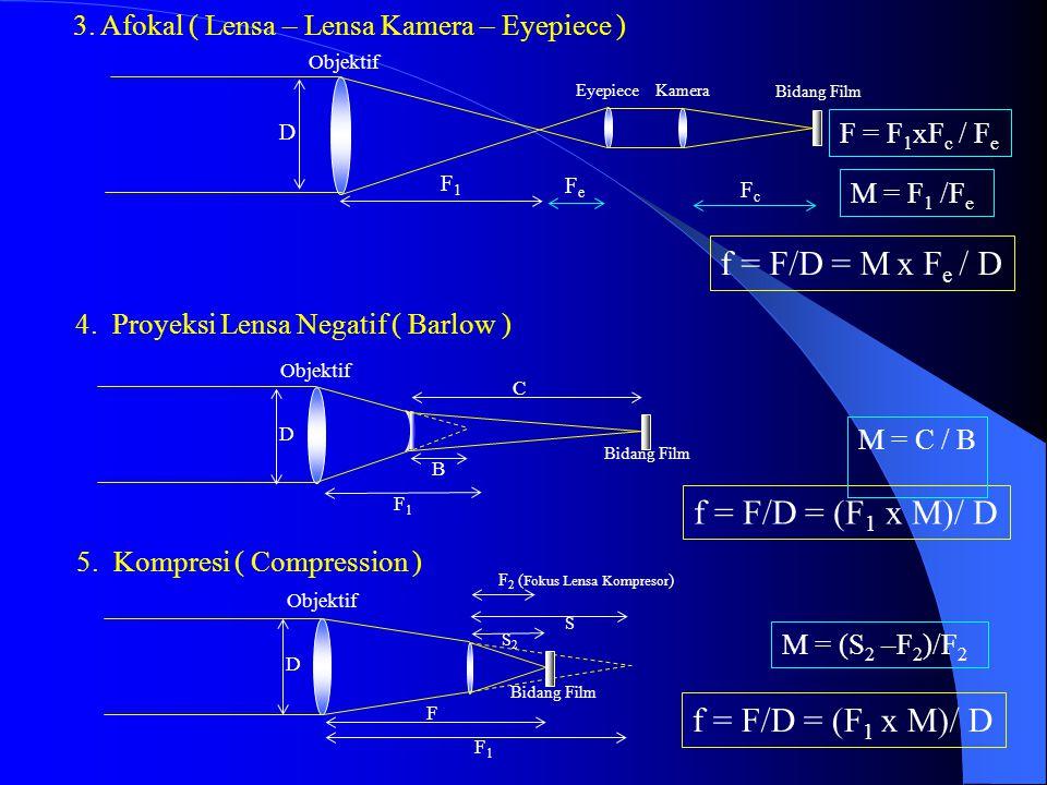 DASAR-DASAR KONFIGURASI OPTIS DALAM ASTROFOTOGRAFI Terdapat lima sistem konfigurasi: 1.