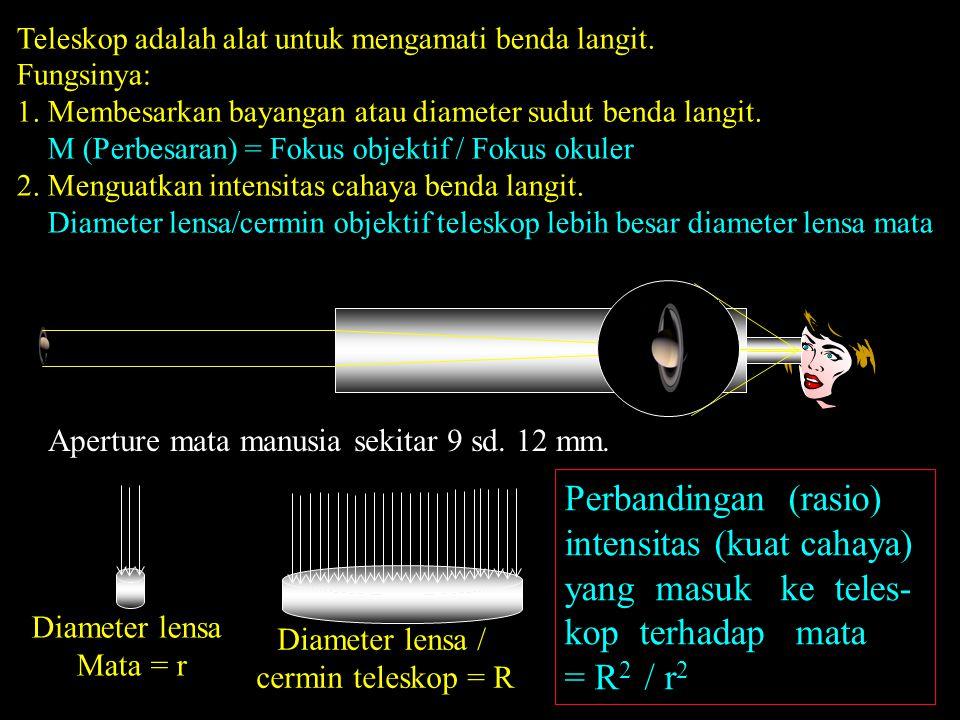 ≈ ½ o Diameter sudut adalah besar bentangan sudut yang tampak dari pengamat.
