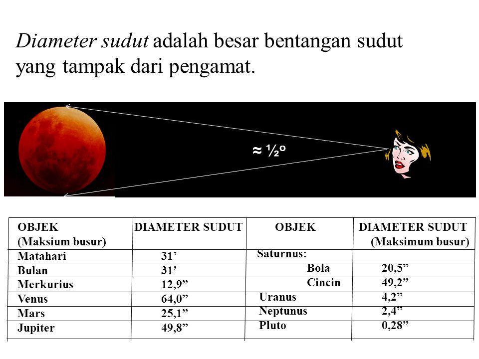 Mengapa mengamati benda langit perlu teleskop atau (teropong bintang).