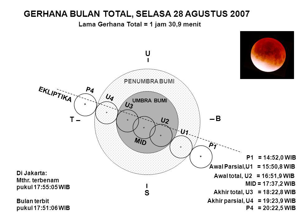 KONTAK : P1 = 23.42 WIB + U1 + U3 + P1 MID = 06.20,8 WIB T S U B MID + EKLIPTIKA PENUMBRA BUMI P4 + + U2 + U4 P1 = 03:16,3 WIB Di Jakarta: Mthr.