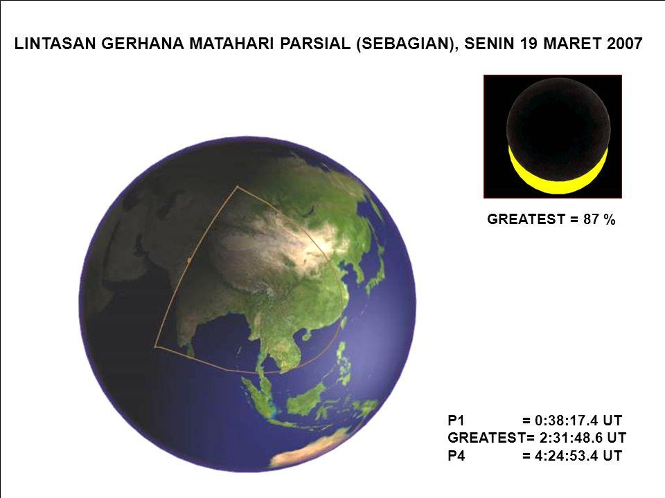 KONTAK : P1 = 23.42 WIB + U1 + U3 + P1 T S U B MID + EKLIPTIKA PENUMBRA BUMI UMBRA BUMI P4 + + U2 + U4 Di Jakarta: Mthr.