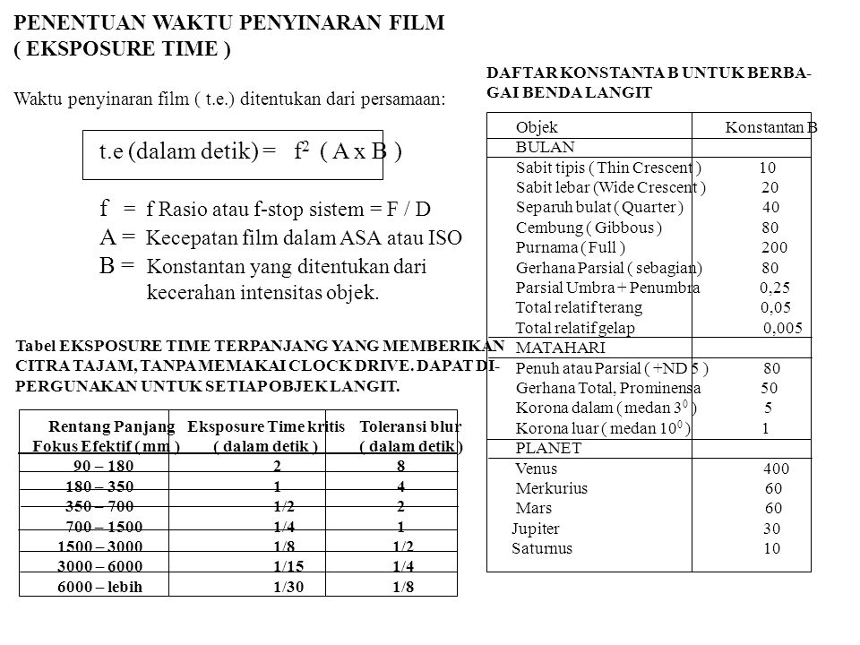 Tabel HUBUNGAN ANTARA FILTER DENSITAS NETRAL, FAKTOR FILTER DAN PENGURANGAN EKSPOSURE TIME. Densitas NetralFaktor filterPengurangan E.T. 0,1 1 ¼ 1/3 0