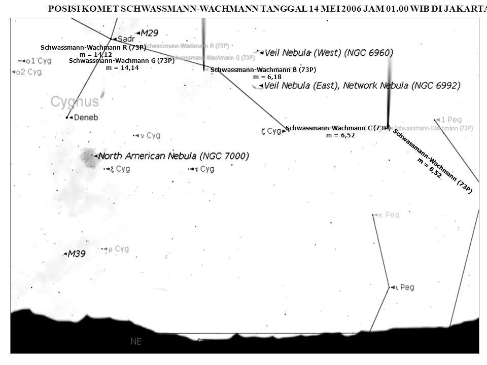 Penemu : Arnold Schwassmann dan Arno Athur Wachmann tanggal 2 Mei 1930.