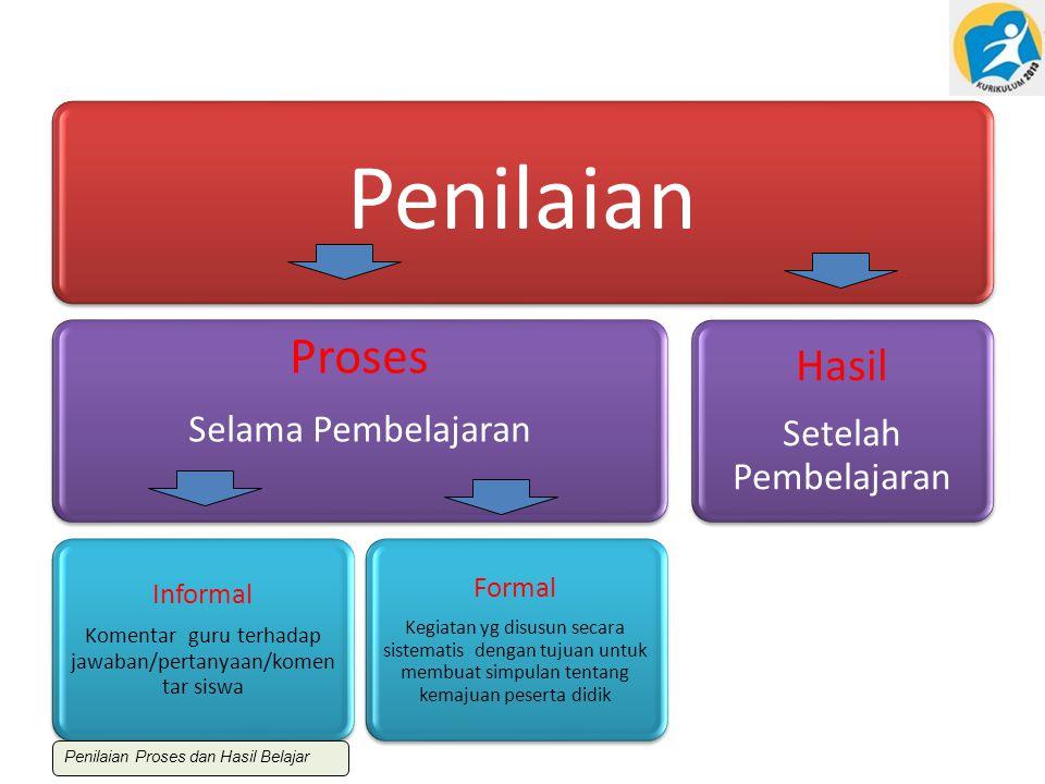 Penilaian Proses dan Kompetensi secara utuh 2 Penilaian Proses dan Hasil Belajar
