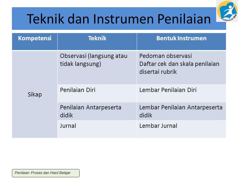 Penilaian Kompetensi Sikap 3 Penilaian Proses dan Hasil Belajar