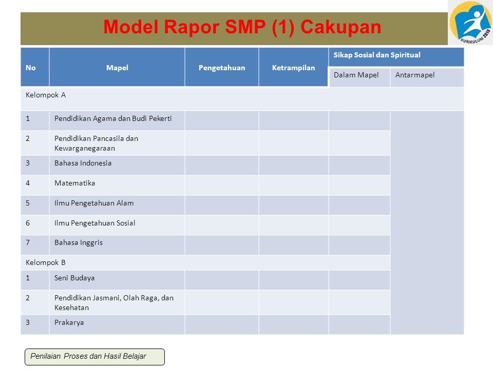 Permendikbud No 66 Tahun 2013 Bab II bagian E Laporan hasil penilaian oleh pendidik berbentuk 1)nilai dan/atau deskripsi pencapaian kompetensi, untuk