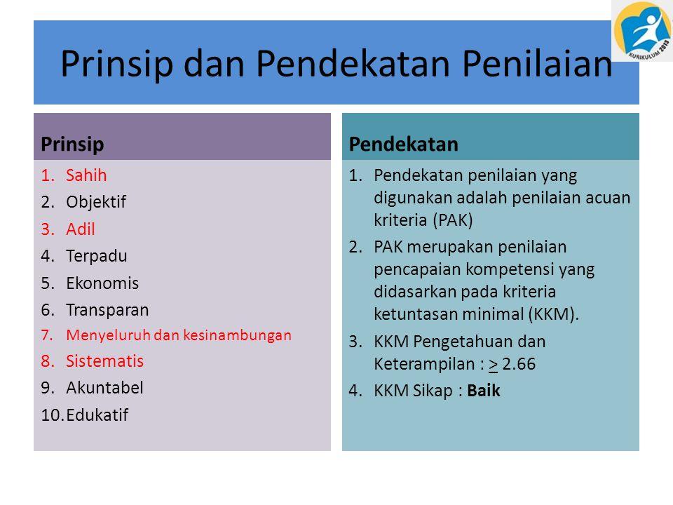 Prinsip dan Pendekatan Penilaian Prinsip 1.Sahih 2.Objektif 3.Adil 4.Terpadu 5.Ekonomis 6.Transparan 7.Menyeluruh dan kesinambungan 8.Sistematis 9.Akuntabel 10.Edukatif Pendekatan 1.Pendekatan penilaian yang digunakan adalah penilaian acuan kriteria (PAK) 2.PAK merupakan penilaian pencapaian kompetensi yang didasarkan pada kriteria ketuntasan minimal (KKM).