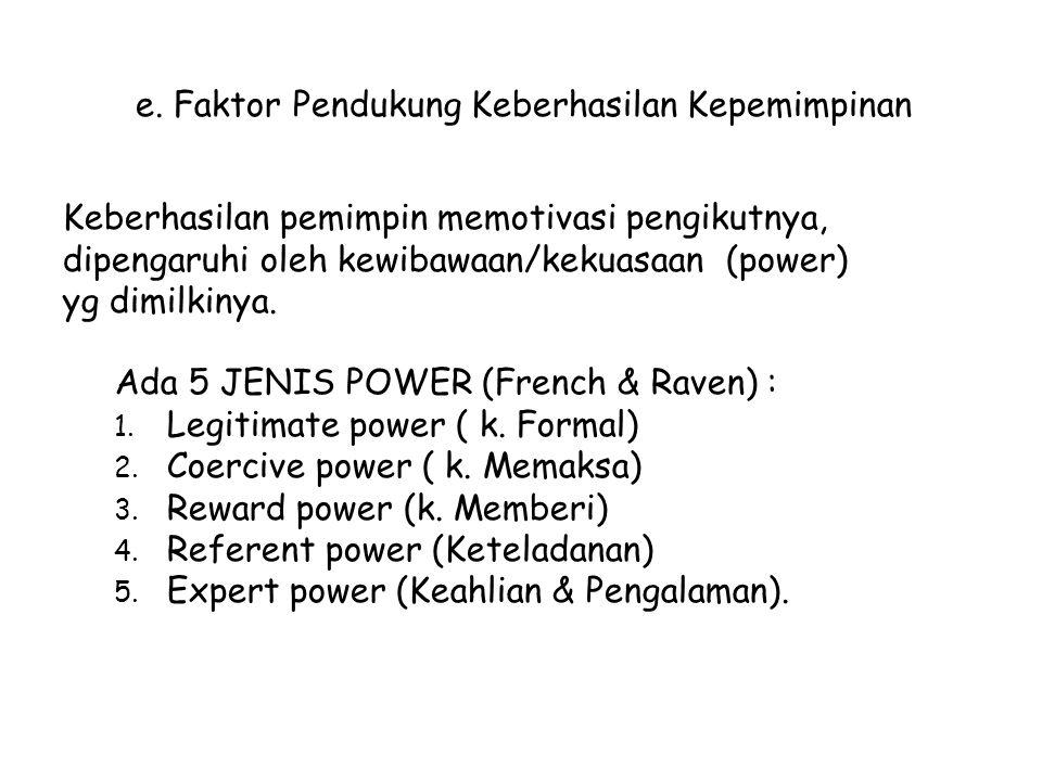 e. Faktor Pendukung Keberhasilan Kepemimpinan Ada 5 JENIS POWER (French & Raven) : 1. Legitimate power ( k. Formal) 2. Coercive power ( k. Memaksa) 3.