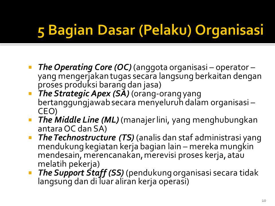  The Operating Core (OC) (anggota organisasi – operator – yang mengerjakan tugas secara langsung berkaitan dengan proses produksi barang dan jasa) 