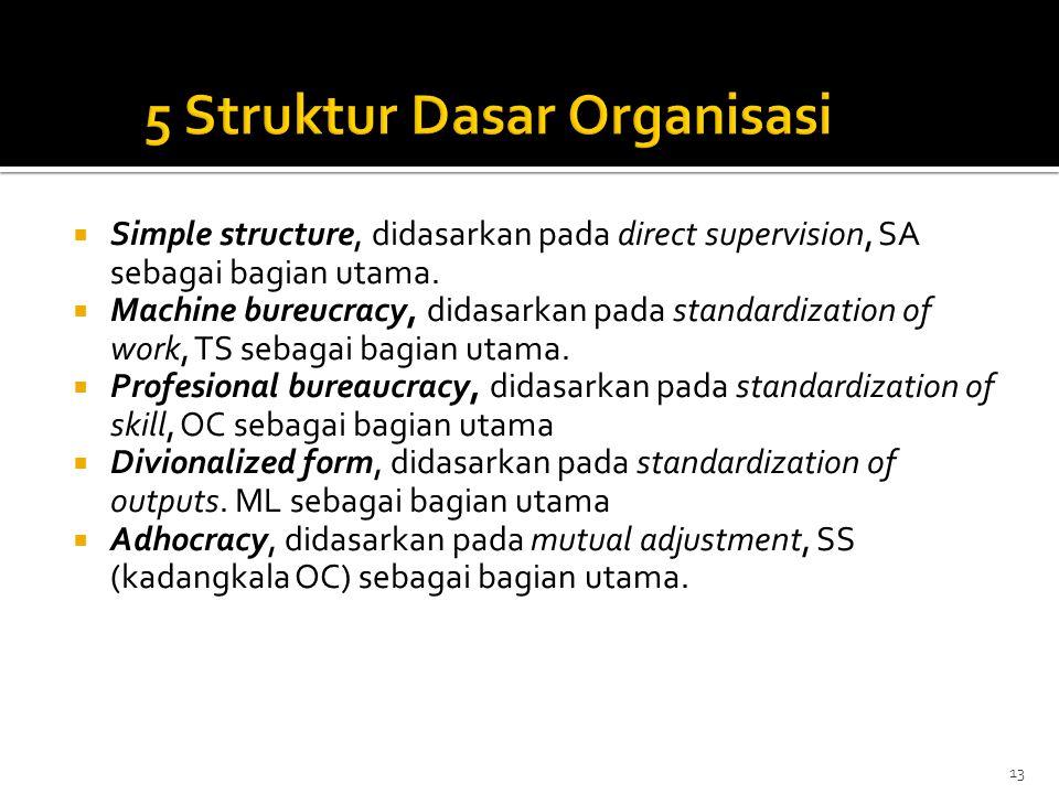  Simple structure, didasarkan pada direct supervision, SA sebagai bagian utama.  Machine bureucracy, didasarkan pada standardization of work, TS seb