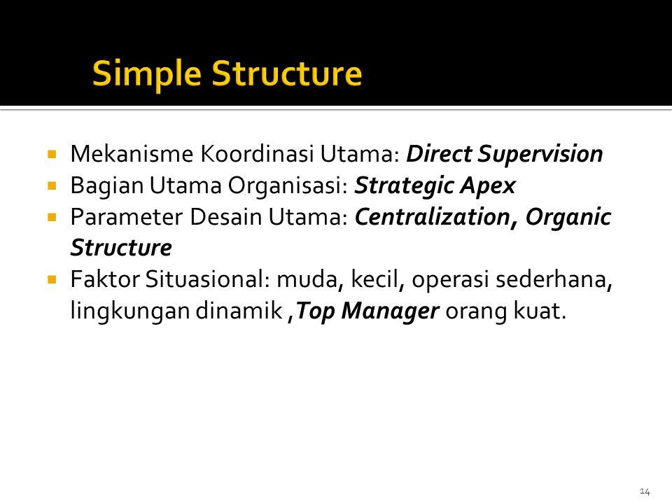  Mekanisme Koordinasi Utama: Direct Supervision  Bagian Utama Organisasi: Strategic Apex  Parameter Desain Utama: Centralization, Organic Structure
