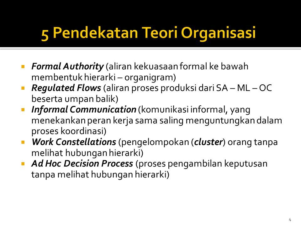  Formal Authority (aliran kekuasaan formal ke bawah membentuk hierarki – organigram)  Regulated Flows (aliran proses produksi dari SA – ML – OC bese