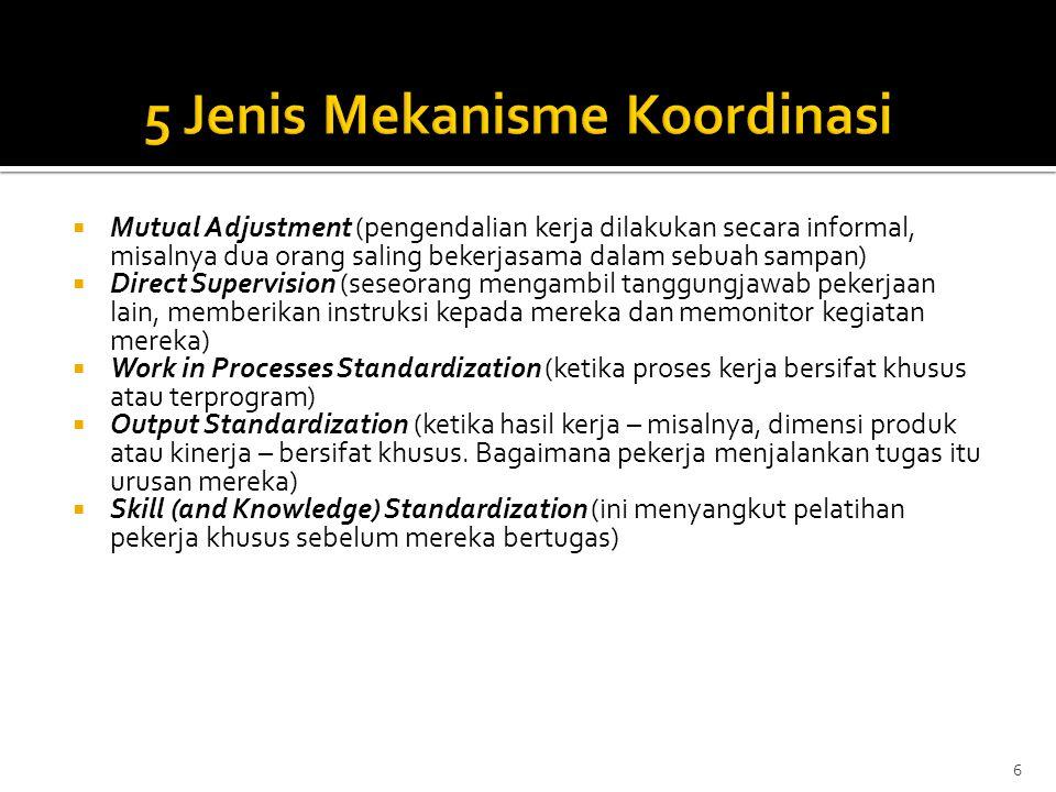  Mekanisme koordinasi utama: Standardization Of Output.
