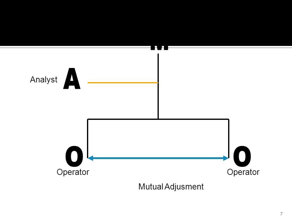  Mekanisme koordinasi utama: Mutual Adjustment  Bagian utama organisasi: Support Staff atau Operating Core  Parameter desain utama: Organic Stucture, selective decentralization, training.