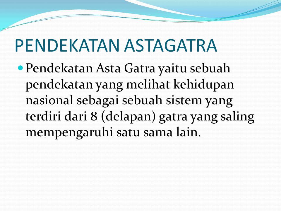 PENDEKATAN ASTAGATRA Pendekatan Asta Gatra yaitu sebuah pendekatan yang melihat kehidupan nasional sebagai sebuah sistem yang terdiri dari 8 (delapan)