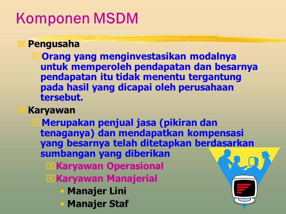 Komponen MSDM zPengusaha yOrang yang menginvestasikan modalnya untuk memperoleh pendapatan dan besarnya pendapatan itu tidak menentu tergantung pada h