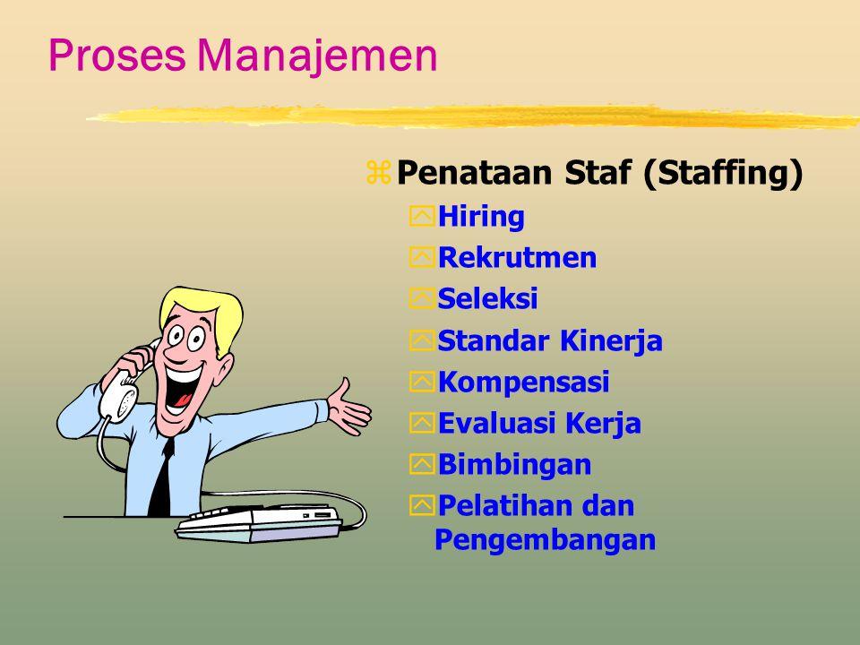 Proses Manajemen zPenataan Staf (Staffing) yHiring yRekrutmen ySeleksi yStandar Kinerja yKompensasi yEvaluasi Kerja yBimbingan yPelatihan dan Pengemba