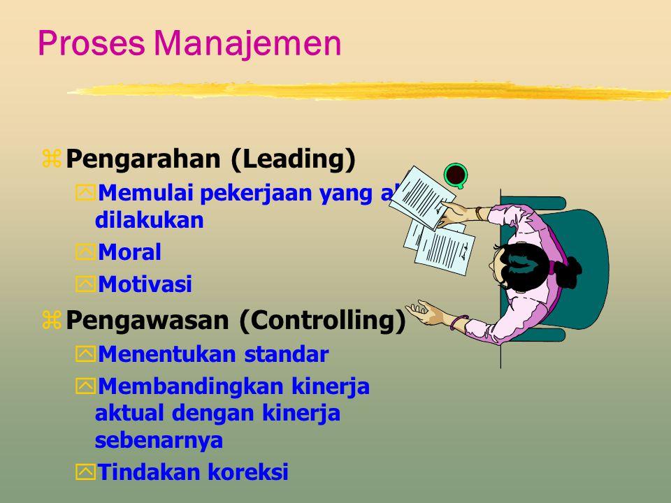 Proses Manajemen zPengarahan (Leading) yMemulai pekerjaan yang akan dilakukan yMoral yMotivasi zPengawasan (Controlling) yMenentukan standar yMembandi