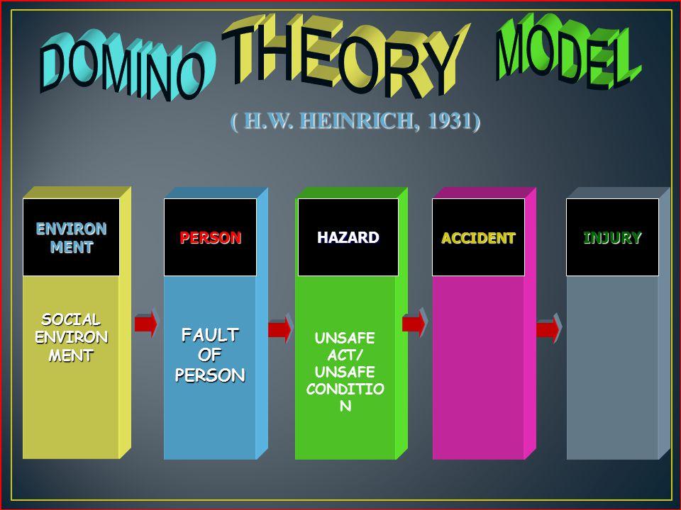 Logika terjadinya kecelakaan Setiap kejadian kecelakaan, ada hubungan mata rantai sebab-akibat (Domino Squen) LOSSES INSIDENT IMMIDIATE CAUSES BASIC C