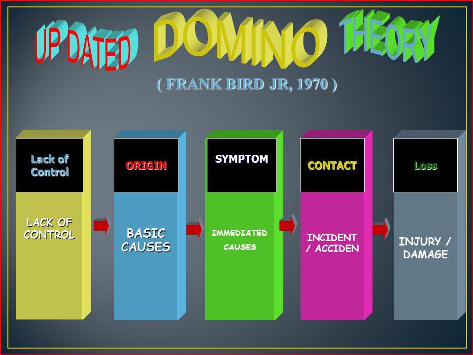 PERKEMBANGAN 1949 : GORDON 1967 :HADDON 1970 :Frank Bird JR 1972 : Wigglesworth 1976 : Bird and Loftus 1978 : Petersen 1980 : Johnson 1985 : Bird and