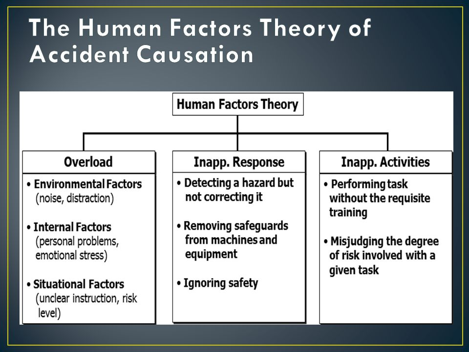 Focus to Human Error Three broad factors that lead to human error: Overload : Imbalance workload and person's capacity Inappropriate respons Inappropr