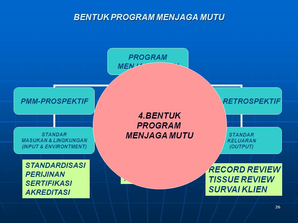 26 BENTUK PROGRAM MENJAGA MUTU PROGRAM MENJAGA MUTU PMM-PROSPEKTIF STANDAR MASUKAN & LINGKUNGAN (INPUT & ENVIRONTMENT) PMM-KONKUREN STANDAR PROSES (PR