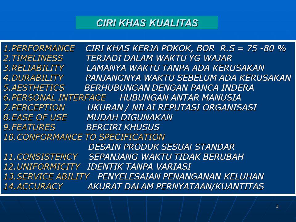 3 CIRI KHAS KUALITAS 1.PERFORMANCE CIRI KHAS KERJA POKOK, BOR R.S = 75 -80 % 2.TIMELINESS TERJADI DALAM WAKTU YG WAJAR 3.RELIABILITY LAMANYA WAKTU TAN